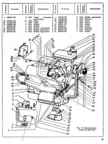 Каталог деталей автомобиля ЗиЛ-431410 (ЗиЛ-130) и его модификаций