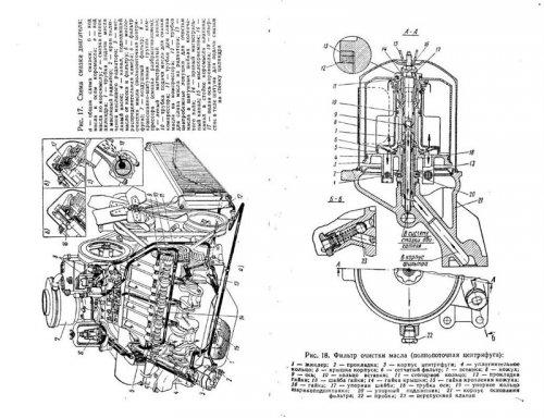 Автомобиль ЗИЛ-130 и модификации. Инструкция по эксплуатации