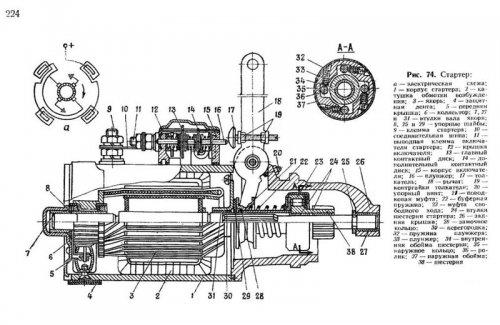Трехосный автомобиль ЗиЛ-157К