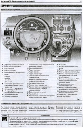 Mercedes Vito CDI - руководство по эксплуатации, ремонту и ТО