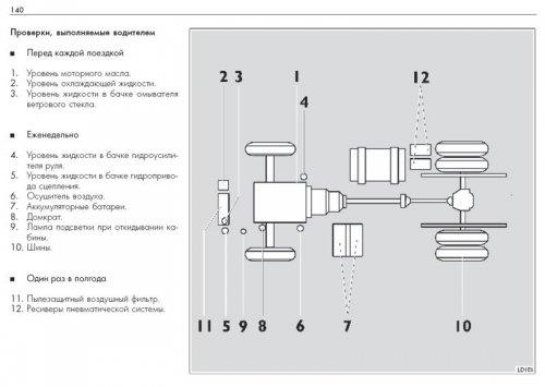 Iveco EuroStar Cursor 430: эксплуатация и техническое обслуживание автомобиля