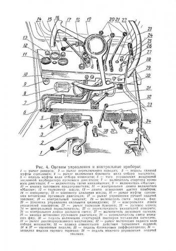 Тракторы Т-40М, Т-40АМ, Т-40АНМ. Техническое описание и инструкция по эксплуатации