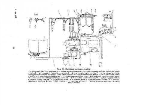 Трактор ХТЗ Т-170.01 и его модификации
