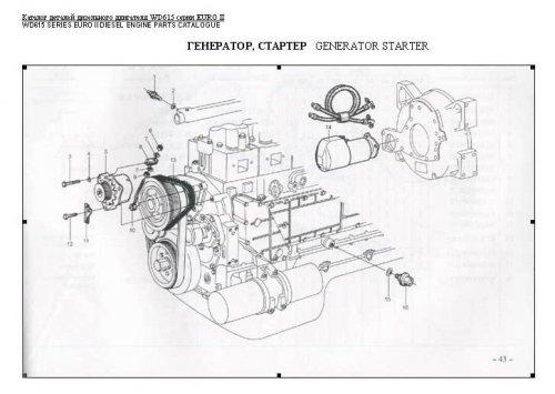 Каталог деталей дизельного двигателя WD615 серии Euro 2