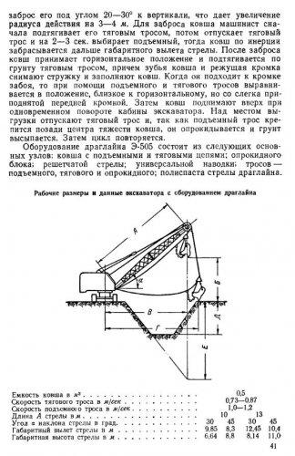 Экскаваторы Э-505, Э-505А (Э-651)