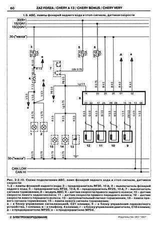 Schematy elektryczne ZAZ Forza