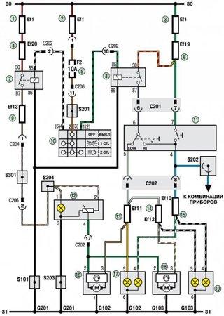 Schematy elektryczne ZAZ Lanos