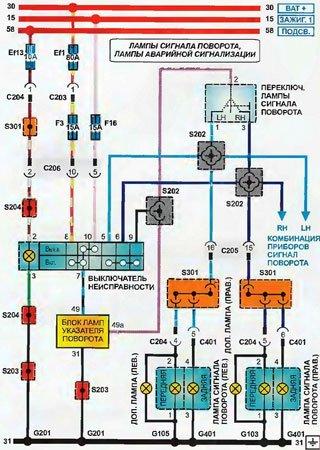 Электросхемы FSO Lanos