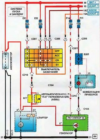 Schematy elektryczne FSO Lanos Plus