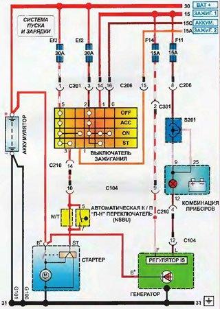Электросхемы FSO Lanos Plus
