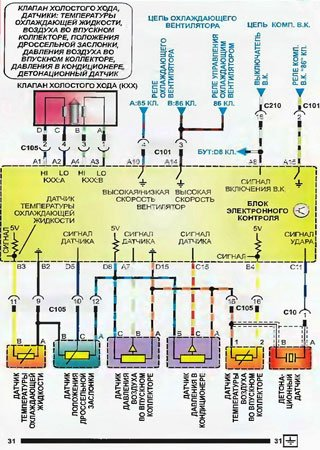 Schematy elektryczne Chevrolet Lanos