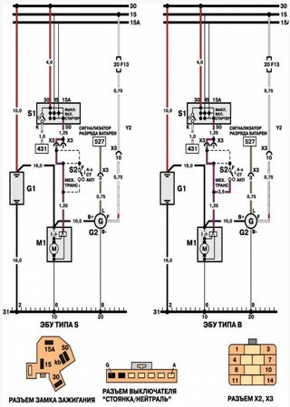 Electrical wiring diagrams for Daewoo Cielo