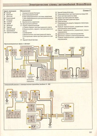 Electrical wiring diagrams for Fiat Bravo