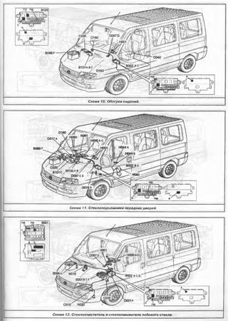 Electrical wiring diagrams for Fiat Ducato II