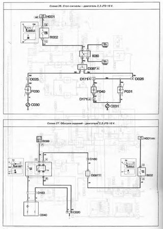 Electrical wiring diagrams for Citroen Relay