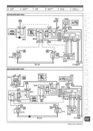Electrical wiring diagrams for Fiat Doblo Cargo (Fiat Doblo I)