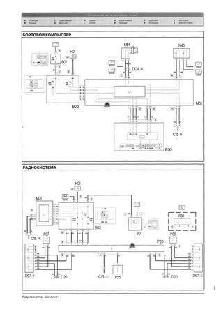 Electrical wiring diagrams for Fiat Doblo Panorama (Fiat Doblo I)