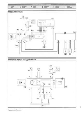 Electrical wiring diagrams for Fiat Pratico