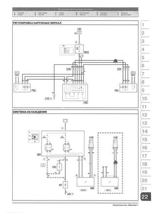 Electrical wiring diagrams for Opel Combo