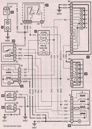 Электросхемы Peugeot 306 Phase 1