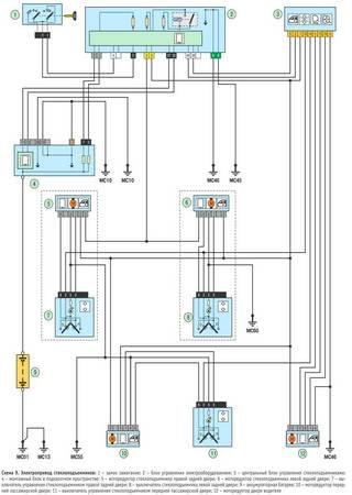 Electrical wiring diagrams for Peugeot 308 T9 (Peugeot 308 II)