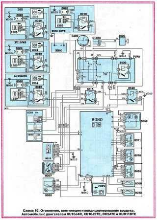 Electrical wiring diagrams for Peugeot 605