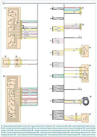 Electrical wiring diagrams for Dacia Sandero I
