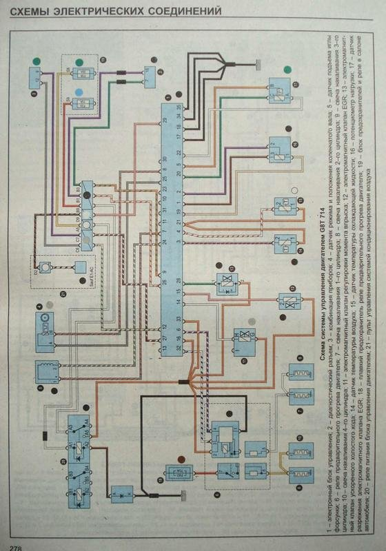 electrical wiring diagrams for renault espace iii download free  avtobase.com