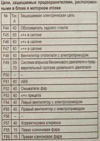 Schematy elektryczne Enviro 2000