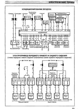 Электросхемы Samsung SM5 KPQ (Samsung SM5 I)