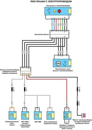 Electrical wiring diagrams for Renault Megane II