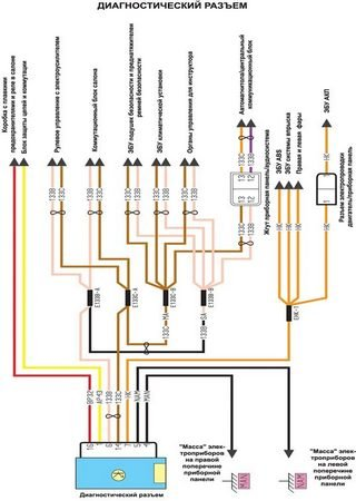 Electrical wiring diagrams for Renault Megane III