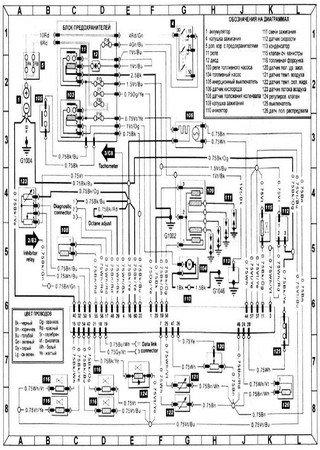 Электросхемы Ford Verona
