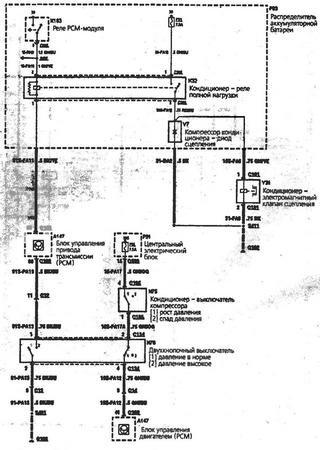 Schematy elektryczne Ford Metrostar