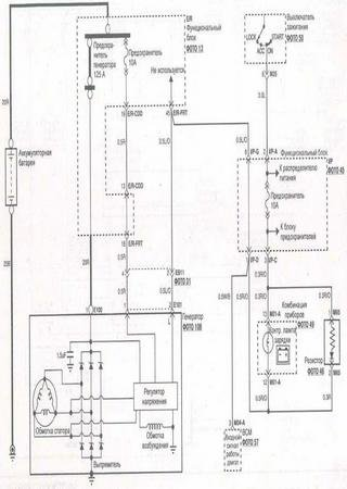 Electrical wiring diagrams for Kia Ceed ED (Kia Ceed I)