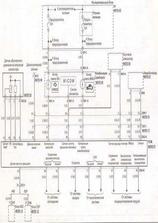 Electrical wiring diagrams for Kia Ceed JD (Kia Ceed II)