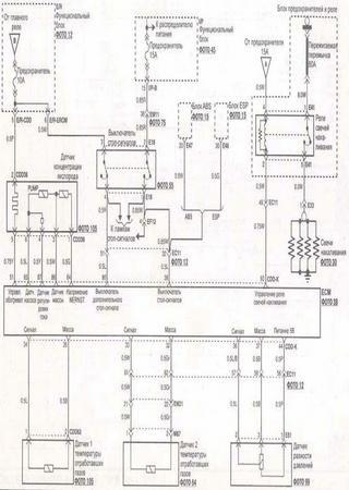 Electrical wiring diagrams for Kia Ceed CD (Kia Ceed III)