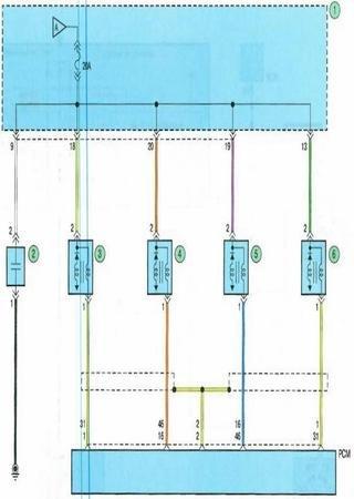 Электросхемы Kia Cerato Forte (Kia Cerato II)
