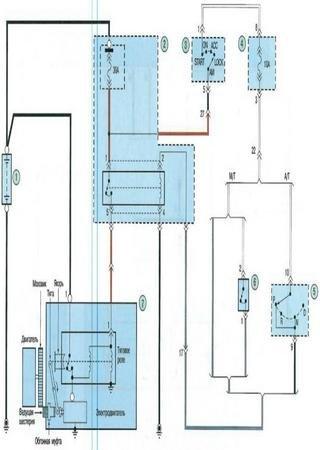 Schematy elektryczne Naza Forte