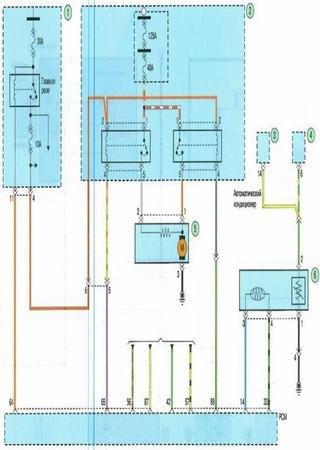 Электросхемы Kia Cerato Classic (Kia Cerato III)