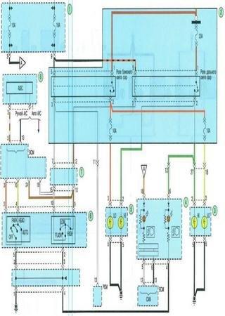 Электросхемы Kia Cerato K3 (Kia Cerato III)