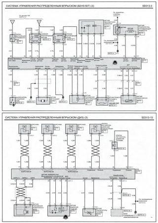Schematy elektryczne Kia Picanto TA (Kia Picanto II)