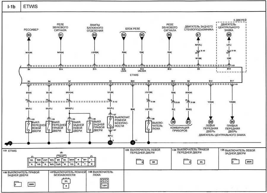 Electrical Wiring Diagrams For Kia Rio, Kia Rio Wiring Diagram