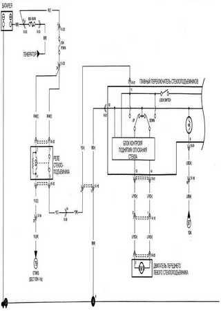 Schematy elektryczne Kia Sephia Sport