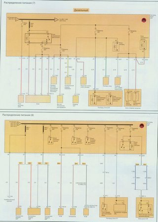 Electrical wiring diagrams for Kia Lotze