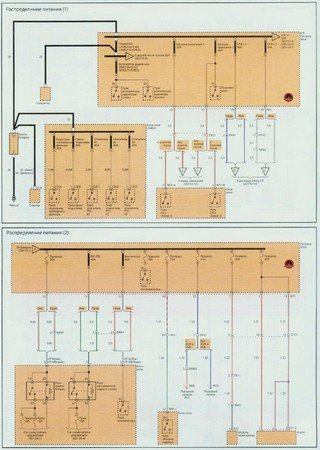 Electrical wiring diagrams for Kia Magentis MG (Kia Magentis II)