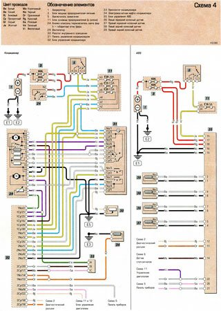 Electrical wiring diagrams for Renault Megane Scenic (Renault Scenic I)