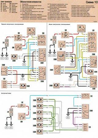 Electrical wiring diagrams for Kish Khodro Veek