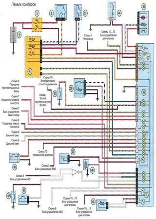 Electrical wiring diagrams for Renault Citius