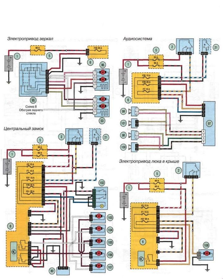 Electrical Wiring Diagrams For Renault, Renault Kangoo Wiring Diagram